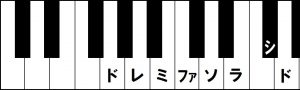 Gの音階 ドレミ