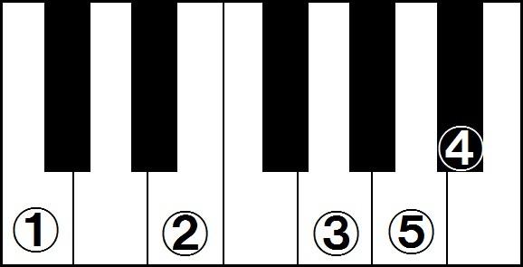 C7(13)