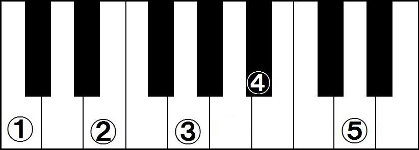 C7(9)コード