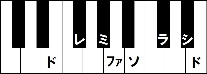 Eの音階ドレミ
