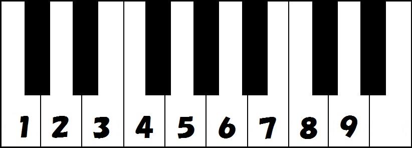add9(9番目の音)